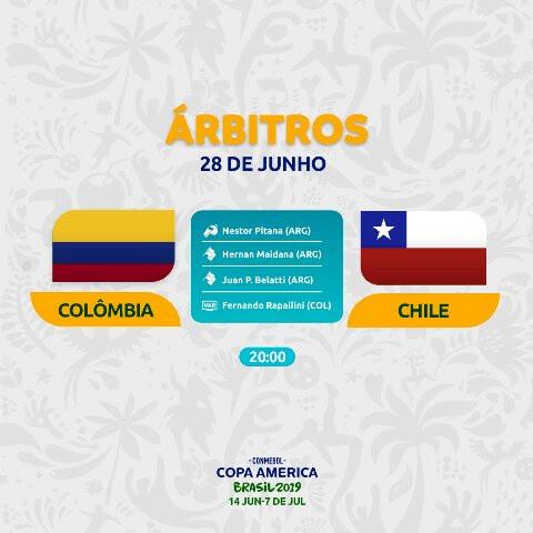 JORNADA DE HOY! 28 de Junio. Juego 2. Cuartos de Final ¡Copa América Brasil 2019!