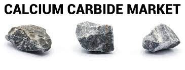 Global Calcium Carbide Market to be driven at a CAGR of 4.6% in the Forecast Period of 2021-2026