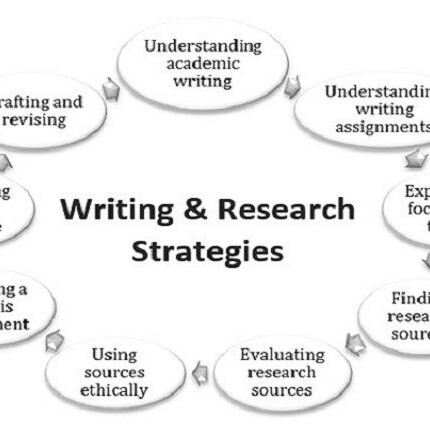 Tips on How to Become a Professional Dissertation Writer