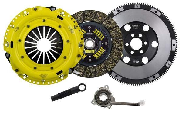 Automotive Clutch Market Trends, Drivers, Growth Opportunities, Challenges and Investment Opportunities by 2026