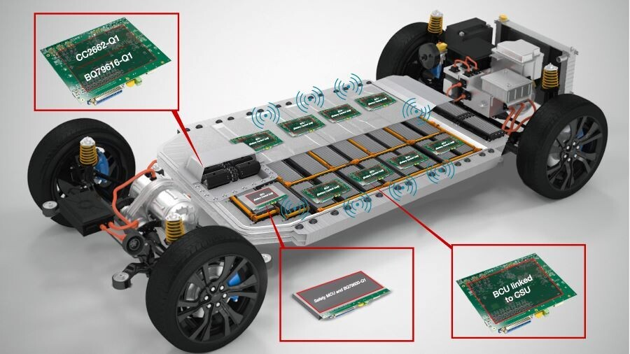 Battery Management System Market, Scope and Regional Analysis by 2026