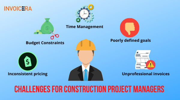 Biggest Challenges in Construction Management in 2021