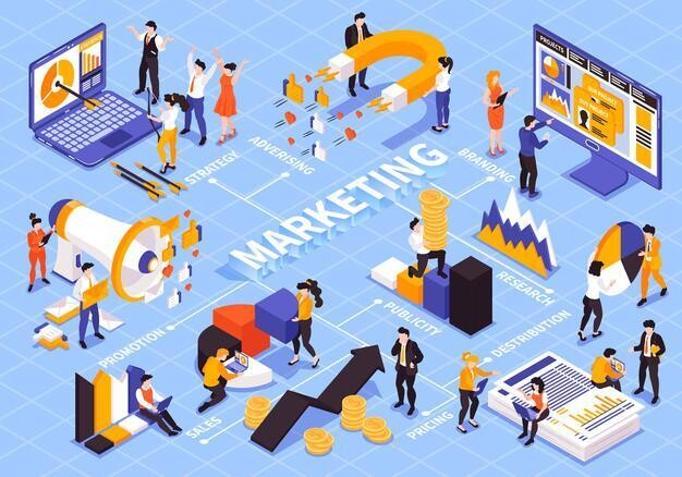 Increase your business standards in less time with DeFi Marketing Agency