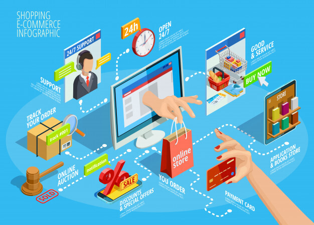 Top 10 Ecommerce Development Tools for your Business