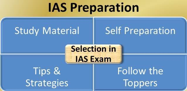 How to make a study plan for the Current affairs of the UPSC exam?