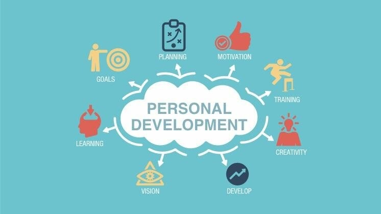 Is Personality  Development Important For MLM Success?