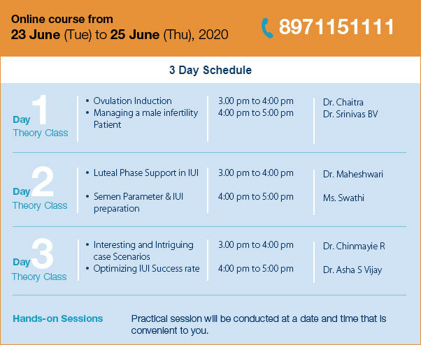 Online IUI workshop — from GGIRHR! Hurry up, Limited Seats Available!