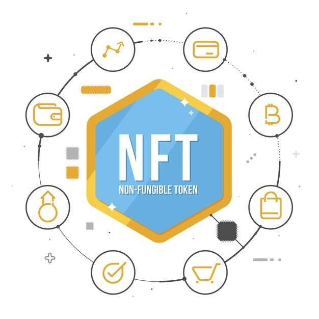 Strategize your business plans by gaining assistance from NFT Marketing Services
