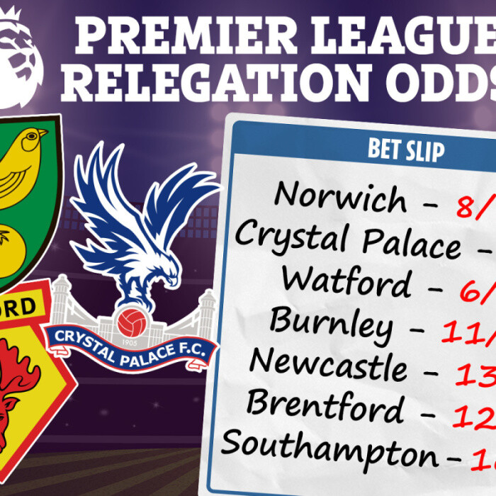 Premier League relegation 2021/22 – Norwich and Crystal Palace favourites to go down, Newcastle & Burnley price drop