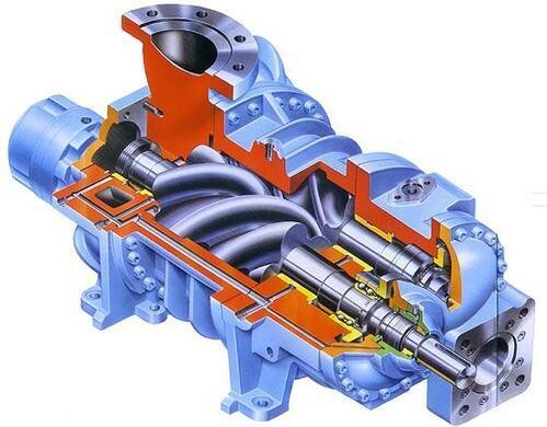 Screw Compressor Market Opportunities by Types, Demand, Top Manufactures and Application in Grooming Regions