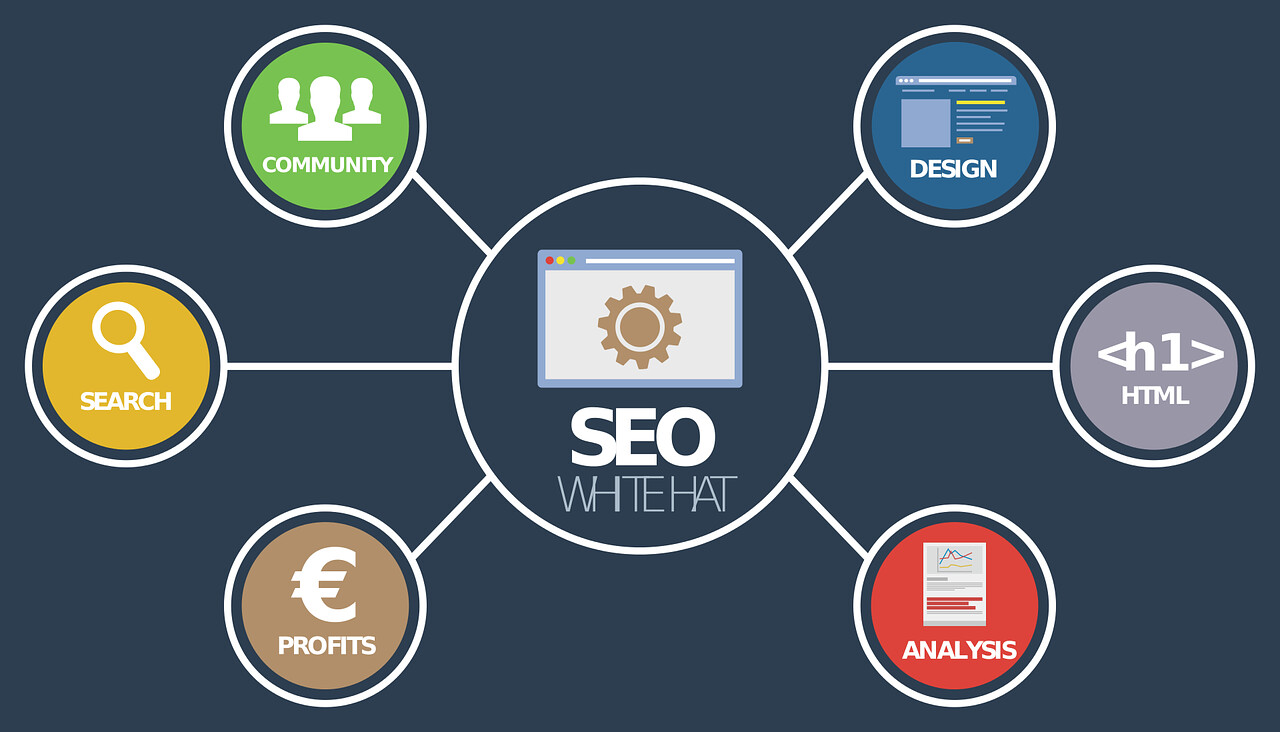 Affordable SEO Packages Available to Boost Your Business Growth