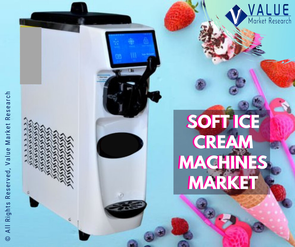 Soft Ice Cream Machines Market 2021 Futuristic Analysis by Leading Players And Forecast to 2027