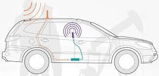 Vehicle Signal Boosters Market 2021 Major Key Players and Industry Analysis Till 2027